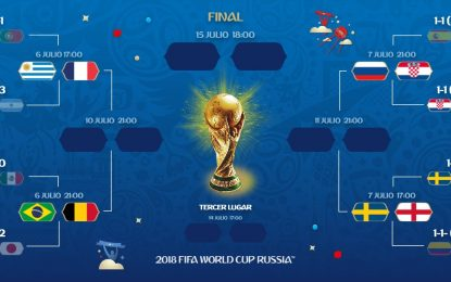 Hora y fecha de los partidos de cuartos de final de Rusia 2018